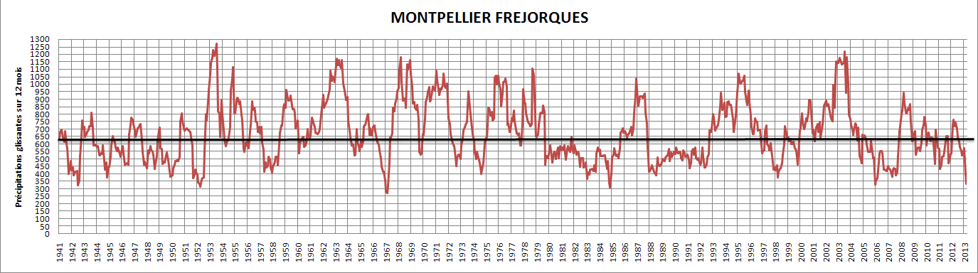 Montpellier_pluie_2.png
